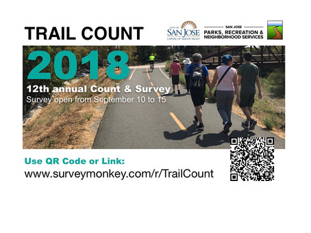 City of San Jose Trail Count 2018