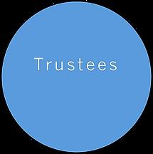 PictureTrustees (2).png