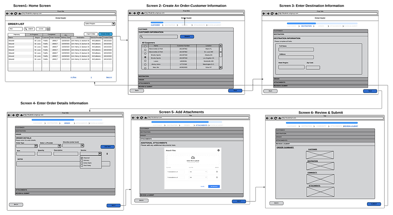 New%20Order%20Creation%20WireFrame%20-%20Order%20Creation%20Multistep%20Form_edited.png