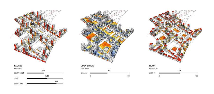 Sde-Dov-Phase-1_03-01.jpg