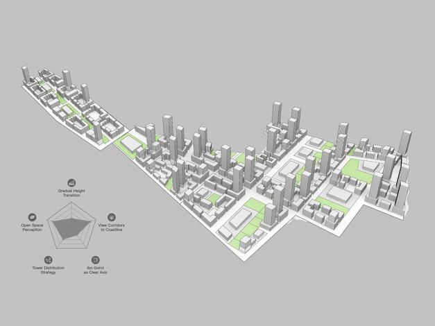Sde Dov Central Subdistrict Detailed Plan