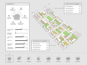 Plugot Detailed Masterplan