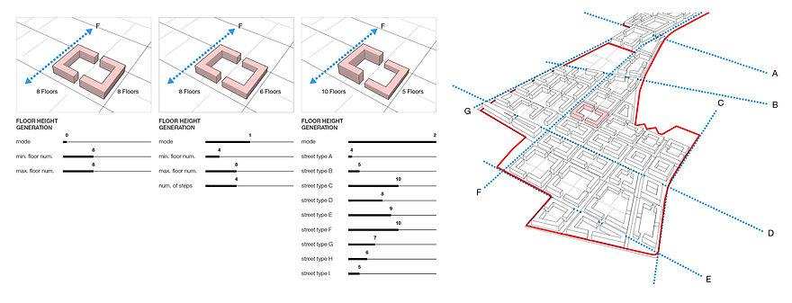 Sde-Dov-Phase-1_02-01.jpg