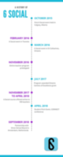 A history of 6 Social.png