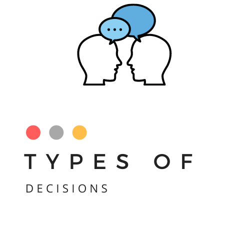 types of decisions.png