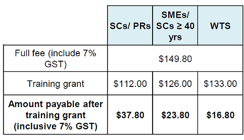 TABLE FOR FUNDING comply wsh.PNG