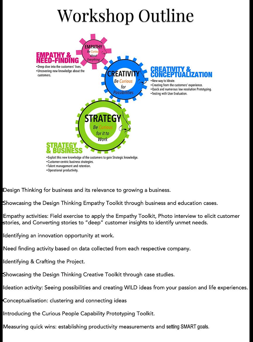 Desktop 5.   Workshop Outline.png