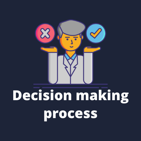 decision making process 1.png
