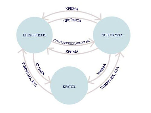 marketnews_agora_xrhma_kyklos.jpg