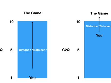 C2Q: Confidence x Consistency Quotient