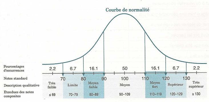 courbe_gauss2.jpg