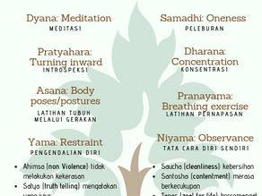 Delapan Cabang dari Yoga (Eight Limbs of Yoga)