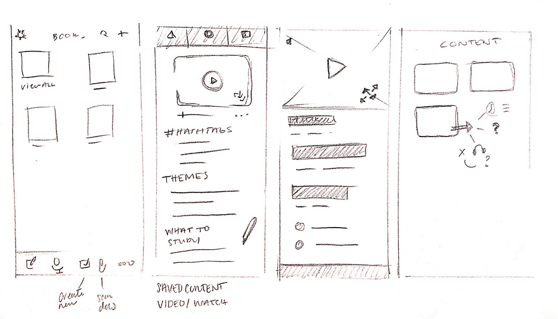 Hearmo Paper Prototypes 3