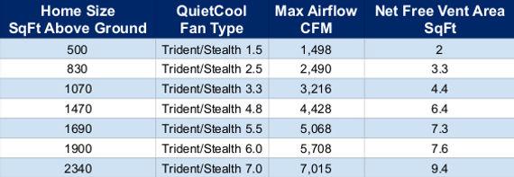 QC Fan CFM table.jpg