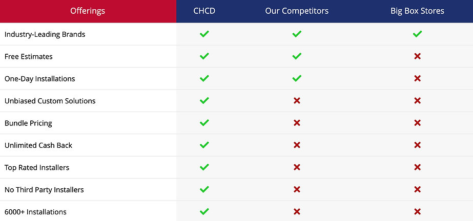 QuietCool Denver Comparison Table.jp2