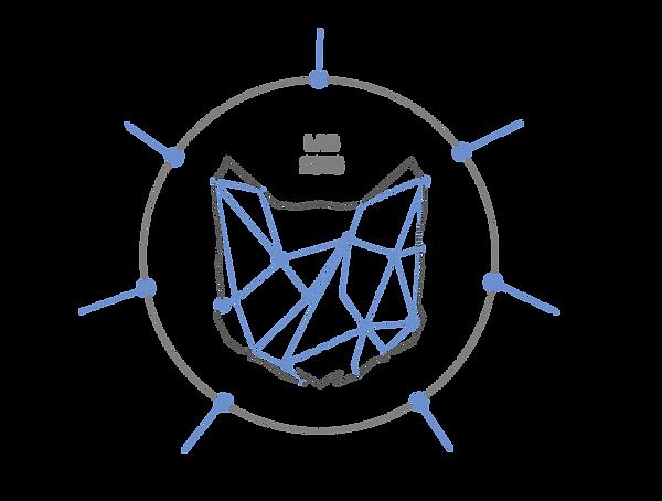 Integrantes LAB 2018.png