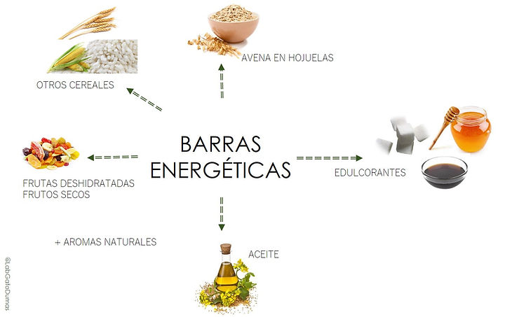 Barras_energéticas_General_Ingredientes.