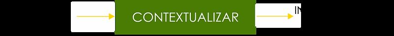 CONTEXTUALIZAR - input y output.png