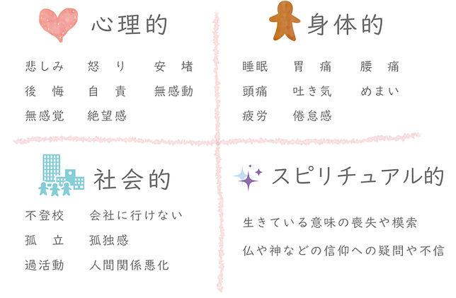 反応4種類.jpg