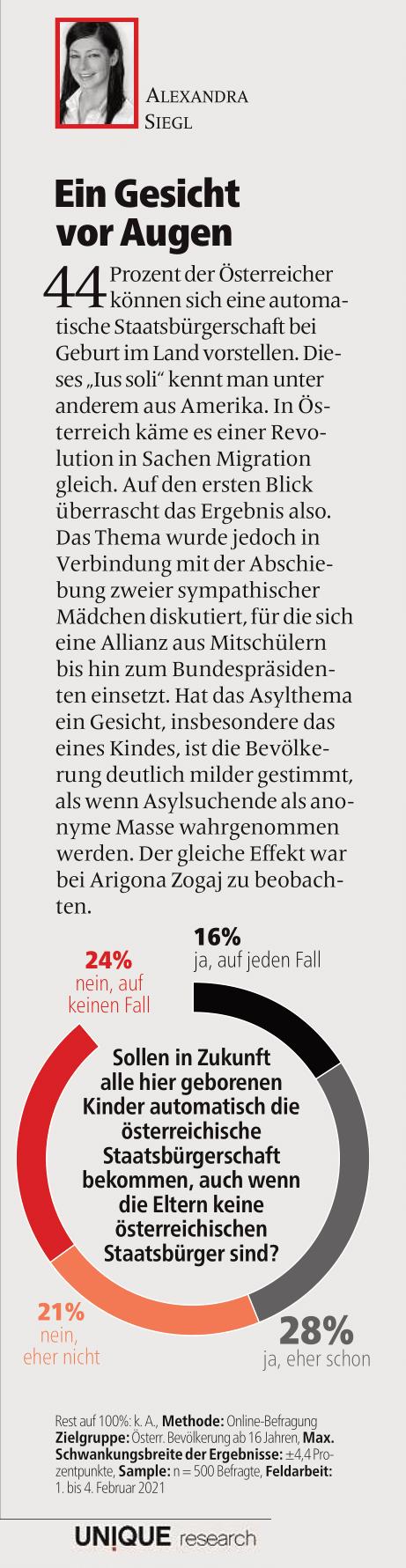 unique research peter hajek josef kalina umfrage staatsbuergerschaft fuer in oesterreich geborene