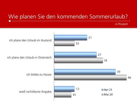 Profil-Umfrage: Urlaubspläne für den Sommer