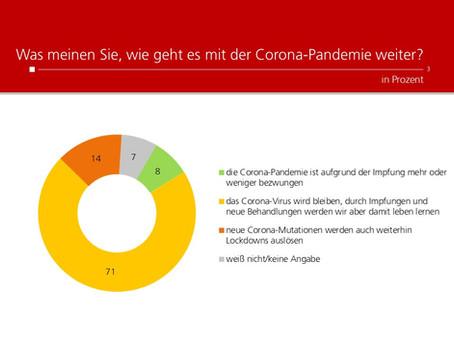 Profil-Umfrage: Zukunft mit Corona