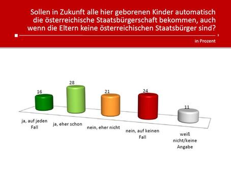 Profil-Umfrage: Staatsbürgerschaft für in Österreich Geborene