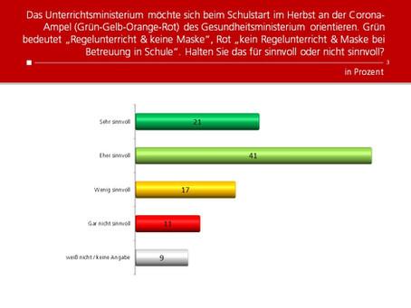 Profil-Umfrage: Corona Ampel in Schulen