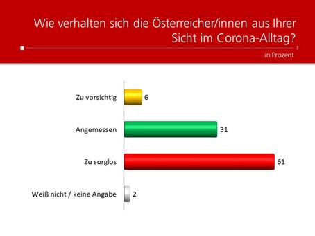 Profil-Umfrage: Verhalten im Corona-Alltag