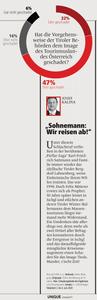 unique research peter hajek josef kalina umfrage imageschaden österreich?