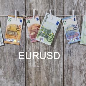 🔮 $EURUSD RALLY FORECAST 🏦