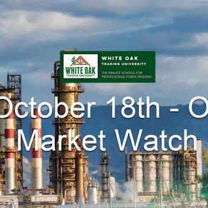 🚨 Market Analysis - OIL- October 18th