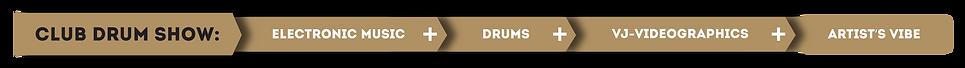 _drum show_infografika_eng.png
