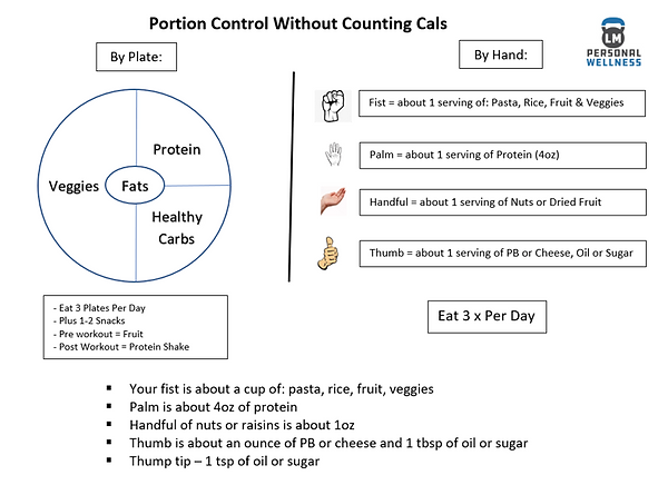 Portion Control Without Counting Calorie