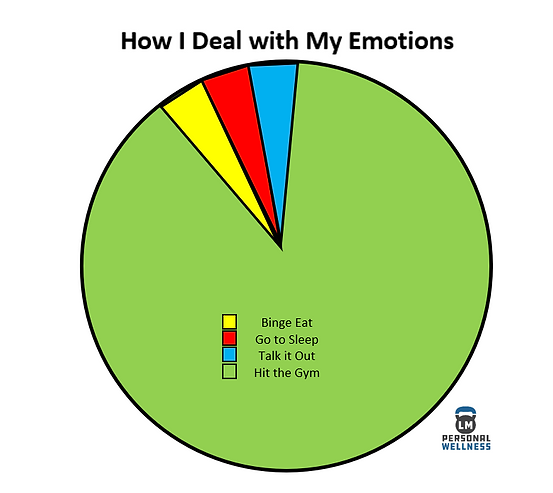 How I Deal with My Emotions.PNG