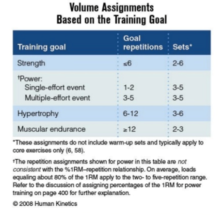 Volume Assignments.PNG