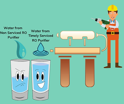 Water Purifier and an engineer with tools for servicing RO purifier. Also there are two glass one happy with RO purifier water and  one sad glass with non purifier water