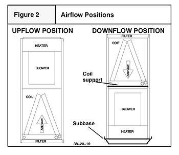 Air handler comparé a une fournais électrique.jpeg