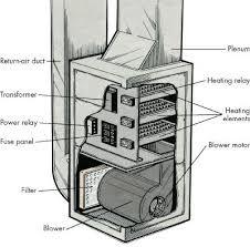 elect furnace.jfif