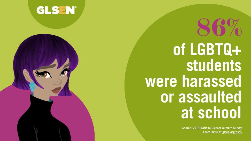 NSCS-Infographic-Harassment-2020-1920x10