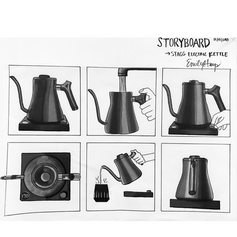 Storyboard: Stagg Electric Kettle