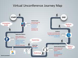 Virtual unconference JM.pptx.png