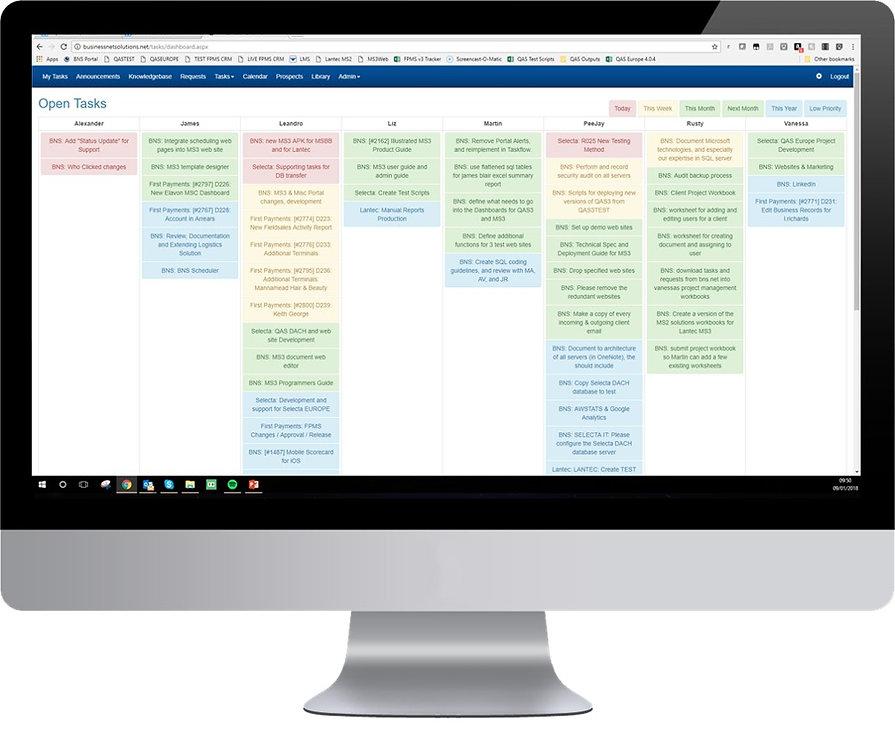 task management dashboard