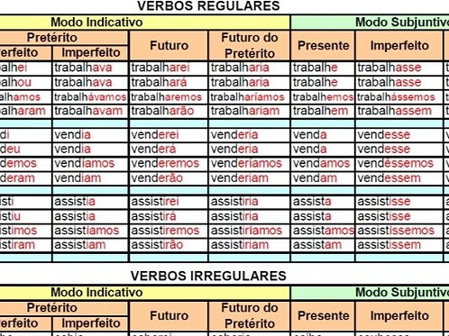 Tabela de Verbos