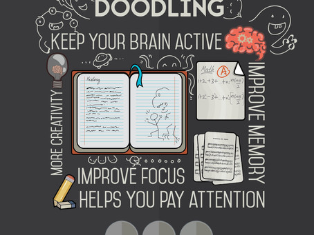 The art and science of LEARNing how to doodle.