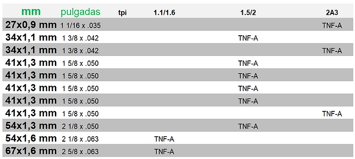 SINUS TNF A TABLA 2.PNG