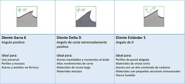 TIPOS DIENTES BIMETAL 1.1.jpg