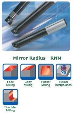 Mirror Radius