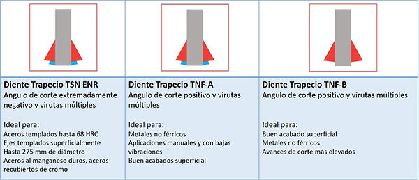TIPOS DIENTES METAL DURO 2.2.jpg