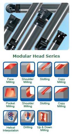 Modular Head Series
